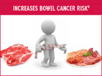 Bowel Cancer Awareness Month - 1-30 June